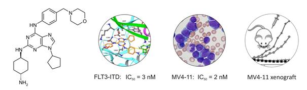 nanomolar_potency